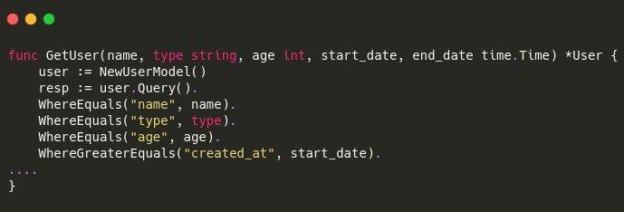 Clean code writing
